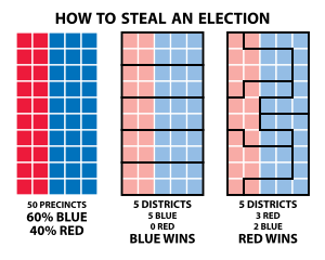 300px-how_to_steal_an_election_-_gerrymandering-svg